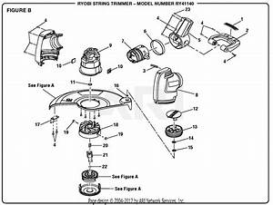 Homelite Ry41140 String Trimmer Parts Diagram For Figure B