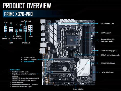 asus prime  pro amd  socket ryzen atx motherboard
