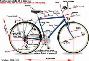 How Does A Bicycle Work Diagram