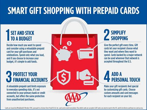 Prepaid cards are issued by metabank®, n.a. Simplify your gift-giving and spending with prepaid cards. Use these 4 tips to shop smart ...