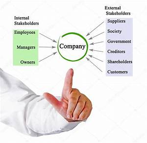 Diagram Of Company Stakeholders  U2014 Stock Photo  U00a9 Vaeenma