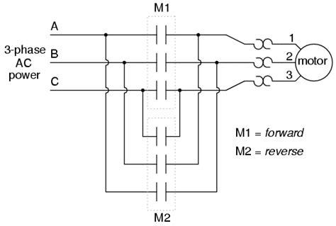 Permissive Interlock Circuits Ladder Logic