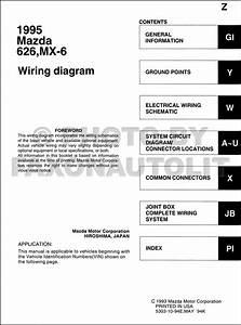 1995 Mazda 626 And Mx