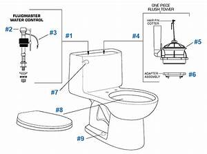 American Standard Toilet Parts Diagram