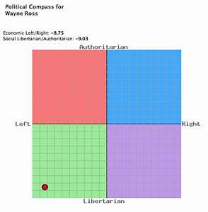 politics – E ... Political Compass