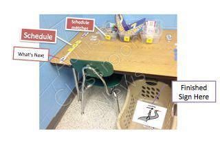 Philip Long (1e69r8gn27h7wia) | Autism classroom news ...