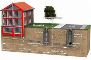 Entwässerung Grundstück Regenwasser : was versteht man unter grundst cksentw sserung s p consult gmbh b rgerinformation zur ~ Buech-reservation.com Haus und Dekorationen