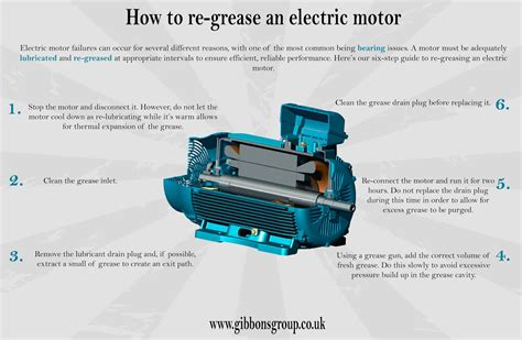 Electric Motor Grease by How To Re Grease An Electric Motor The Gibbons