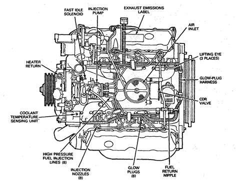 engine george 39 s website cool cars pinterest engine