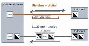 Pepperl Fuchs  Fieldbus  U2013 The Digital Alternative For