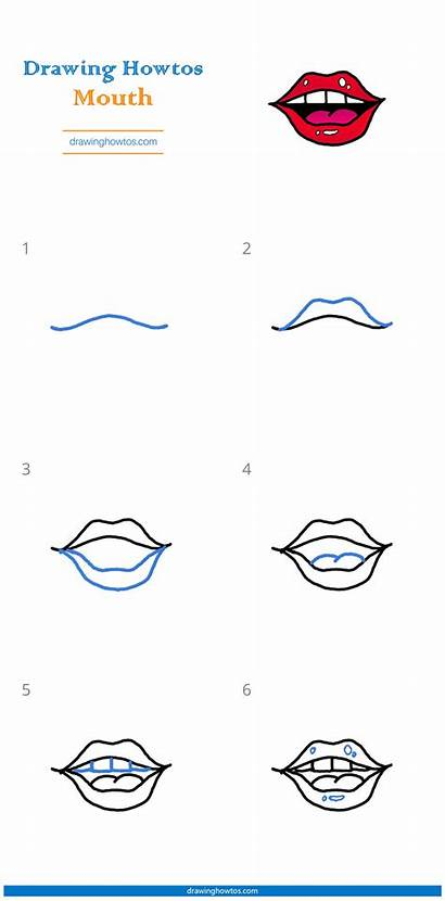 Mouth Draw Drawing Step Easy Steps Guide