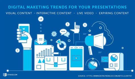Digital Marketing Trends by Digital Marketing Trends For Your Presentations Ethos3