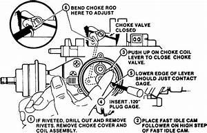 Rochester Quadrajet Carburetor Diagram Gmcmotorhomecom
