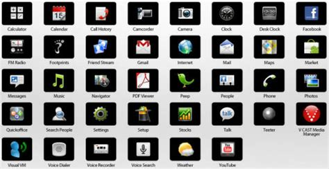 app phone icon symbols  meaning images android