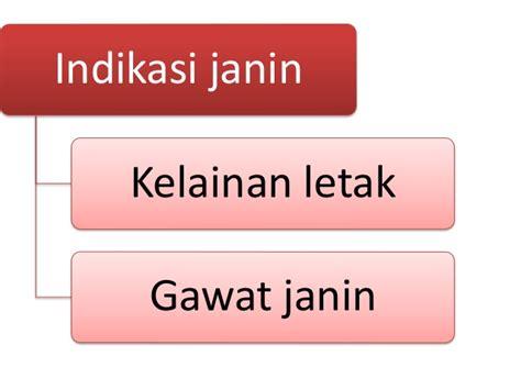 Janin Melintang Pers Sc Embriotomi