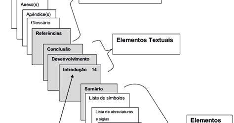 normas abnt formatando citações diretas longas síntese biomédica formatação de trabalhos acadêmicos