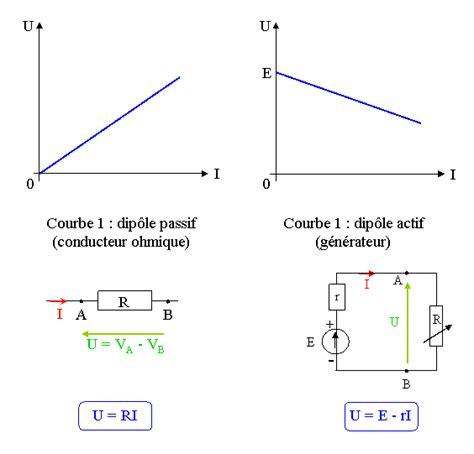r lage si e conducteur compréhension de consigne exercice de physique 256664