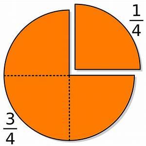 Time Clock Decimal Chart Fractions Clipart Title Fractions Title Transparent Free