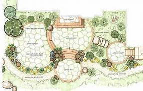 Garden Design And Planning Design Garden Design Garden Design Plans