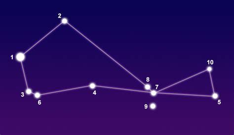 constellation piscis austrinus  constellations  sea