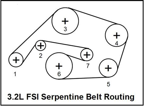 fsi whats wrong  belt tensioner    replace   serpentine bel