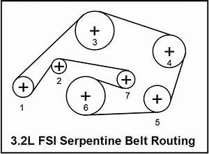 3 2l Fsi  What U0026 39 S Wrong With Belt Tensioner And How To