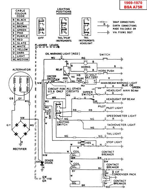 1969 bsa wiring diagram 1969 bsa firebird mifinder co