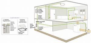 rgie legrand diy With equipotentielle salle de bain