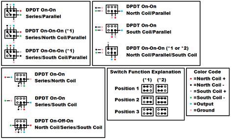 series parallel wiring help talkbass