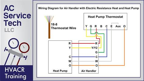 Electric Heat Wiring by Wiring Diagram Wire Colors Wiring Diagram