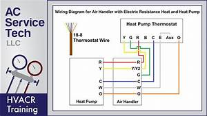 Heat Pump Thermostat Wiring Explained  Colors  Terminals  Functions  Voltage Path