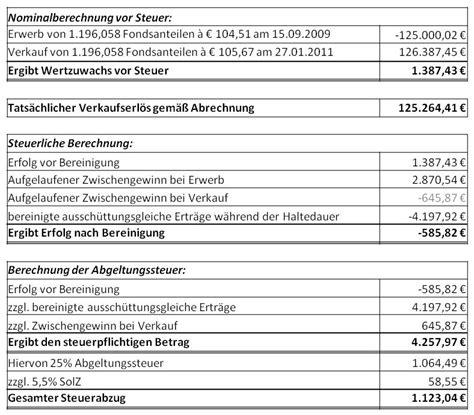 koerperschaftsteuer berechnen  rperschaftssteuer alles