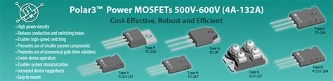 IXYS Website > Product Portfolio > Power Devices