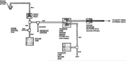 Have Vin For Vacuum Diagram Just