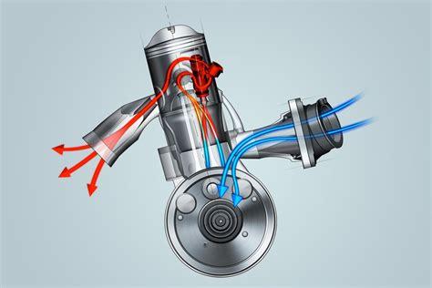 Назначение и устройство двигателя внутреннего сгорания