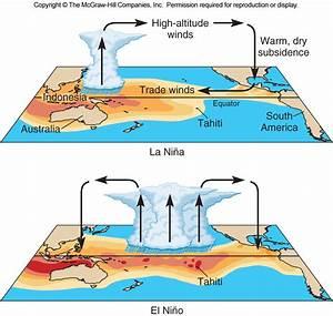 Anomali Cuaca  El Nino Dan La Nina