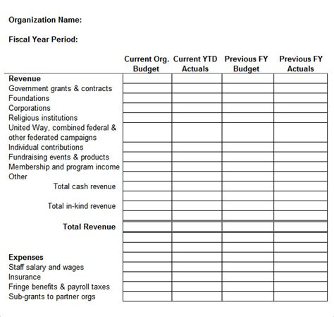 yearly budget template 7 sle annual budget templates sle templates