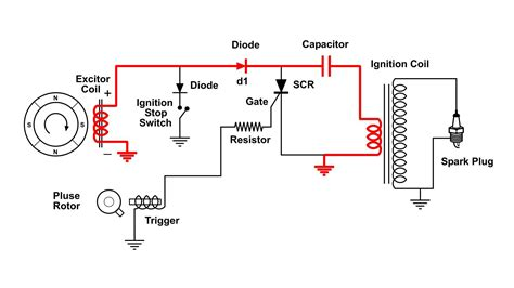Cdi Capacitor Discharge Ignition Circuit Demo