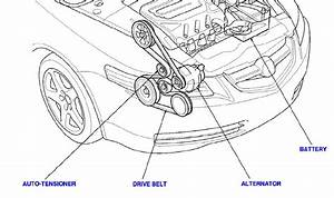 Serpentine Belt Diagram - Acurazine