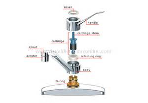 kitchen faucet components what is a faucet water tap agruma bathroom kitchen