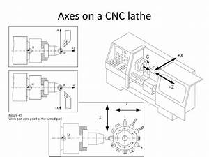 Outline 1  Introduction To Cnc Machine 2  Component And