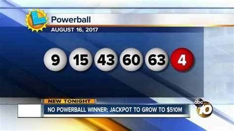 Powerball Jackpot Climbs To $510 Million  Tmj4 Milwaukee, Wi