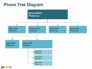 Phone Tree Diagram For Powerpoint