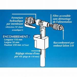 Régler Flotteur Chasse D Eau : chasse d 39 eau conomique siamp 002477 ~ Dailycaller-alerts.com Idées de Décoration