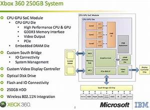 New Xbox 360 Uses 45nm Chip With Combined Cpu  Gpu