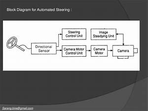 Night Vision System In Automobiles