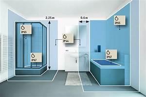 Welche Decke Im Bad : ip schutzart f rs badezimmer ben tige ich ip44 ip65 oder ip67 paulmann licht gmbh ~ Sanjose-hotels-ca.com Haus und Dekorationen