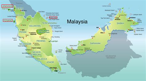 Top 3 Malaysian Islands