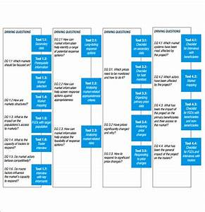 Marketing overview business plan