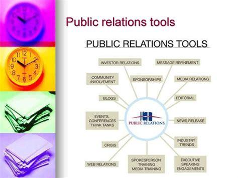 marketing communication prezentatsiya onlayn